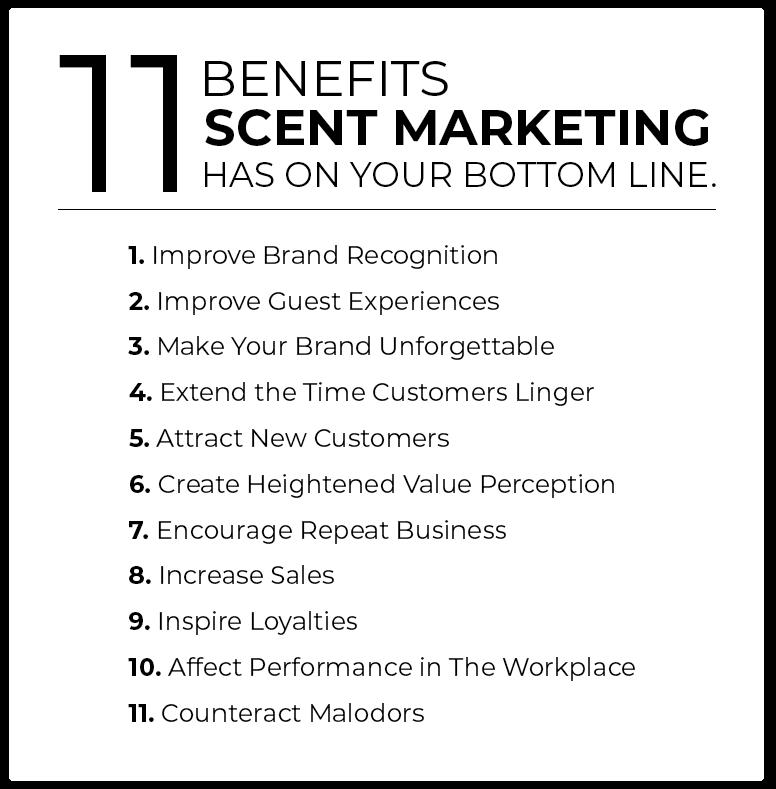 11-BENEFITS-GRAPHIC